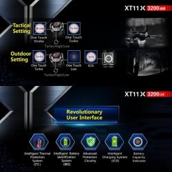 Lampe tactique rechargeable XT11X LED